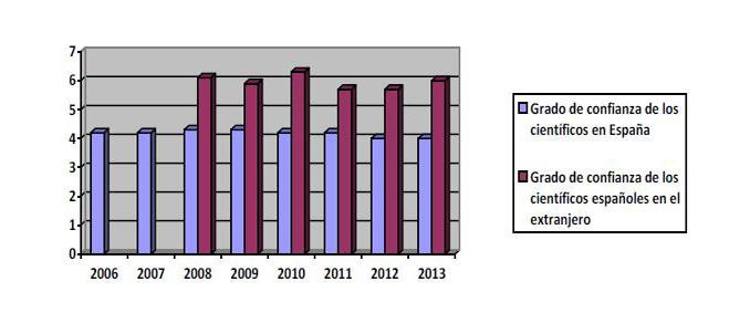 Resultados de INNOVACEF 2013