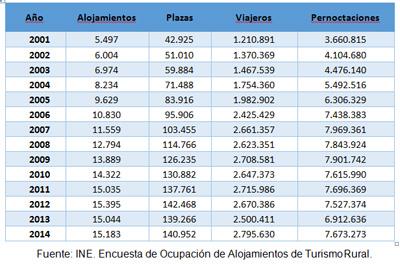 """Nuevas perspectivas del """"turismo sénior"""" en España"""